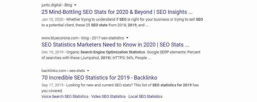 SEO Statistics 2019 Sources